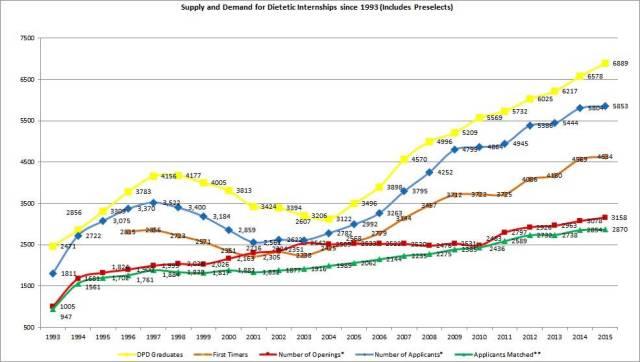 Internship-Supply-Demand.jpg