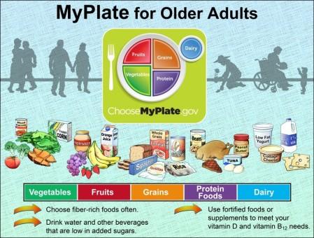 Older Adult Plate